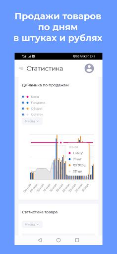 Shopstat - анализ продаж на маркетплейсах