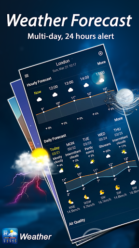 Weather Forecast – Live Weather, Local Weather