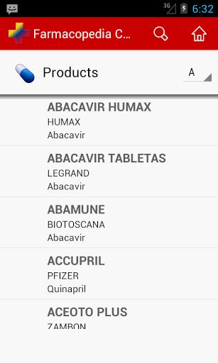 Farmacopedia Colombia