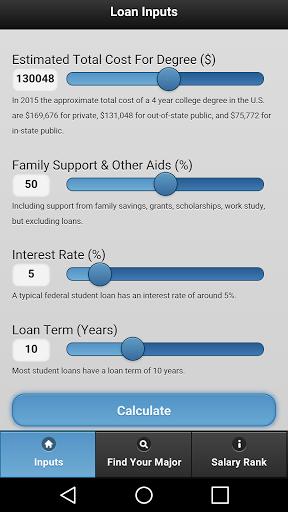 College Loan Estimator