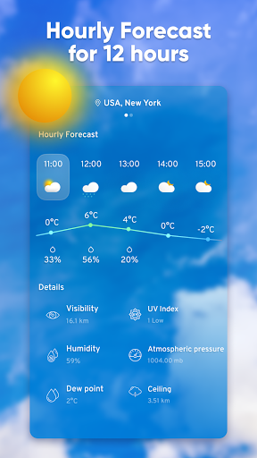 Live Weather Forecast: Accurate & Local Weather