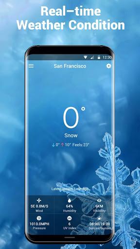 Free Weather Forecast Widget