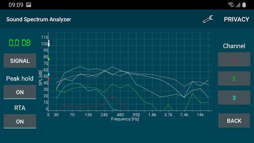 Sound Spectrum Analyzer